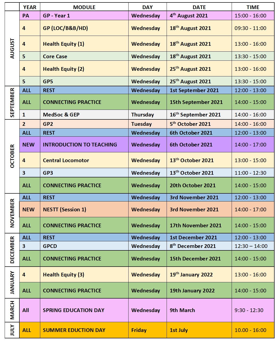 CBME Event dates 2021-22